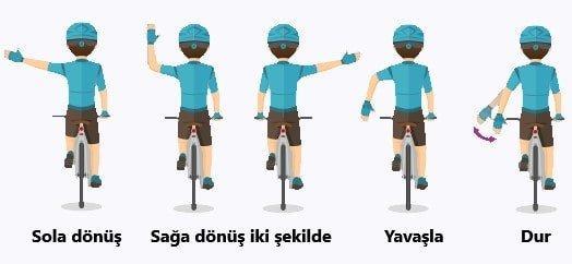 bisikletsinyal - Yol Bisikleti ile Güvenli Sürüş Teknikleri